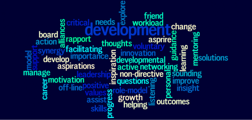 mentoring-and-coaching-wordle-e1353317865746